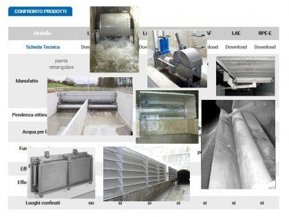 Sistemi di lavaggio, sgrigliatori, deflettori: schede tecniche  on line
